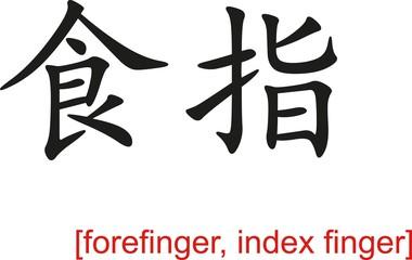 Chinese Sign for forefinger, index finger