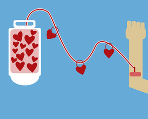 Donation blood Donation love project