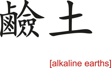 Chinese Sign for alkaline earths