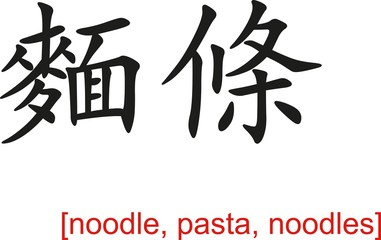 Chinese Sign for noodle, pasta, noodles