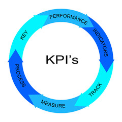 KPI's Blue Word Circle Concept