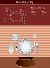 Vector of How to set Basic table