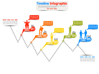 TIMELINE INFOGRAPHIC NEW STYLE 7