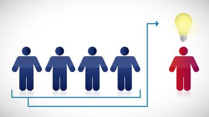 leader and idea illustration design