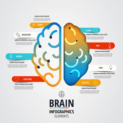 Creative brain infographics design
