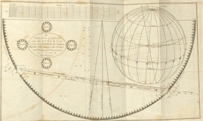 Vintage astronomical illustration