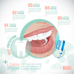 Tooth health infographics