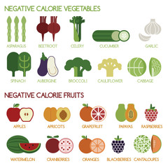 Negative calorie vegetables and fruits