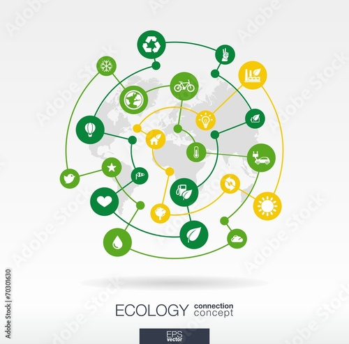 basic ecological concept