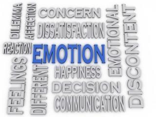 3d imagen Emotion concept word cloud background