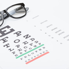 Studio shot of eyesight test chart and glasses- 1 to 1 ratio