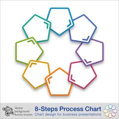 Chart design for business presentations