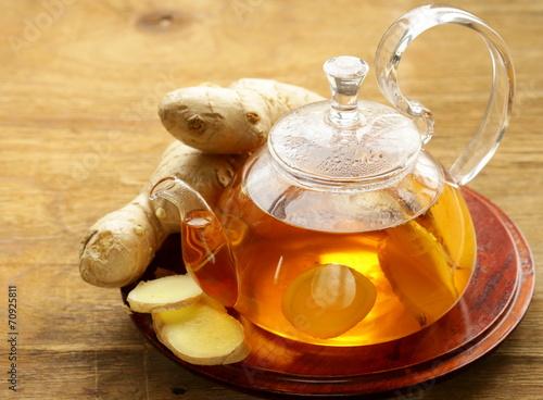 Чай с имбирем и мятой фото