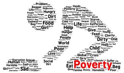 Poverty word cloud shape