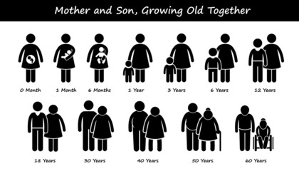 Mother Son Life Growing Old Together Process Stages Cliparts