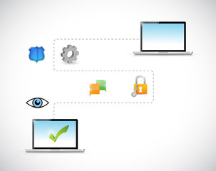 data encryption network illustration