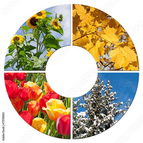 Die vier Jahreszeiten referat - schreiben10com