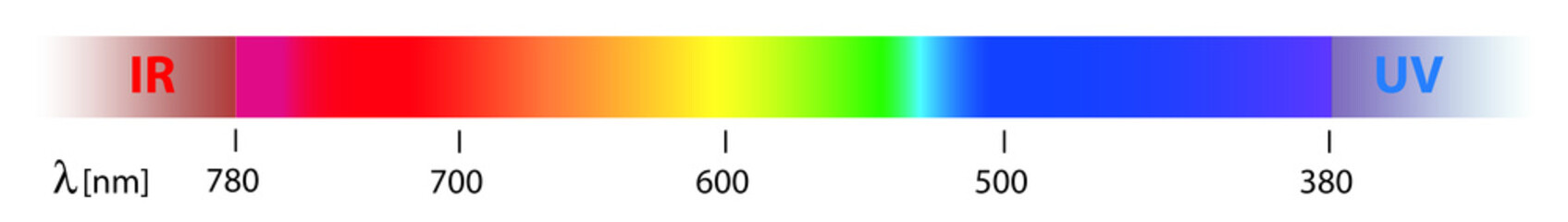 sunlight spectrum