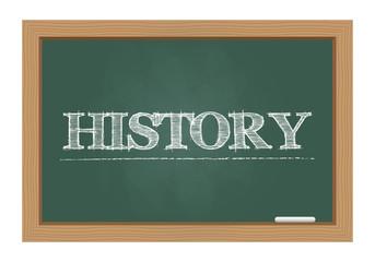 History text drawn on chalkboard