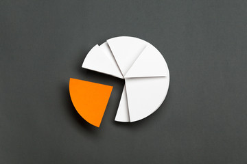 Close up of business pie chart, isolated on grey