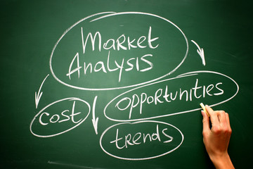Market Analysis infographics on blackboard