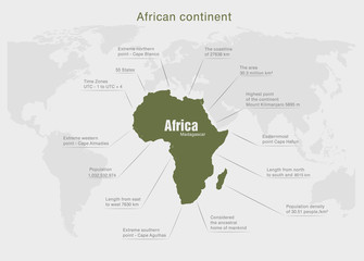 infographics continent Africa green and gray