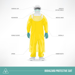 Biohazard protective suit
