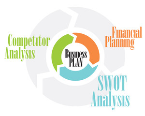 Business plan circle, orange, green and blue color chart