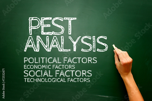pest analysis of advertising industry