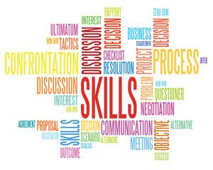 Background concept words cloud illustration of skills