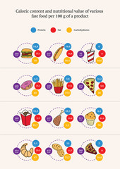 Nutrition value of various fast food, infographics, vector