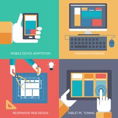 Responsive web design cross browser compatibility development