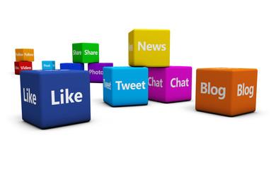 Social Media Web Signs Concept