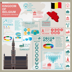 Belgium infographics, statistical data, sights.
