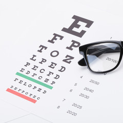 Eyesight test table with glasses over it - studio shot