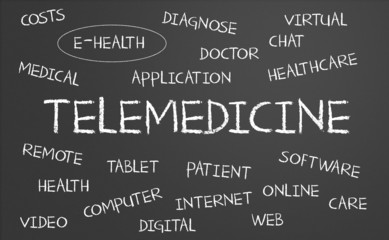 Telemedicine word cloud