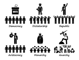 Democracy Dictatorship Republic Aristocracy Monarchy Anarchy