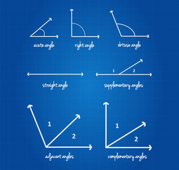 Mathematical Angles Signs On Blueprint