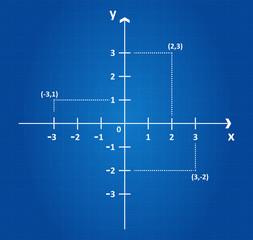 Cartesian Coordinate System On Blueprint Plane