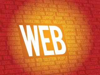 Web development concept background, vector words cloud