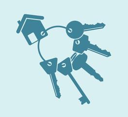 set of keys