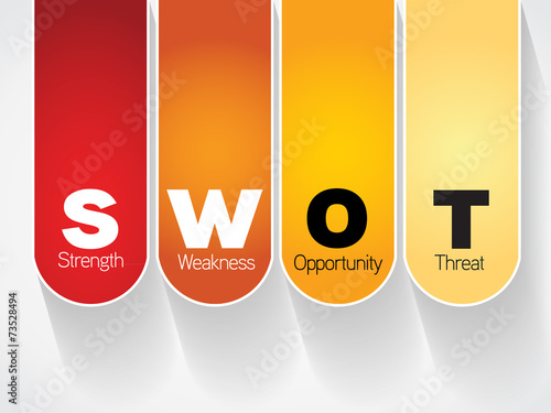 swot analysis for the real estate in india Track2realty exclusive: investment in real estate has been a widely debated topic, dissected in great detail indian real estate— a swot analysis.