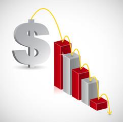 dollar price falling graph illustration