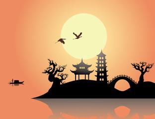 China sunset
