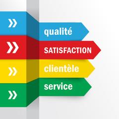 SATISFACTION CLIENTELE QUALITE SERVICE