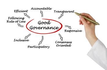 Wall Mural - Good Governance