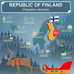 Finland infographics, statistical data, sights