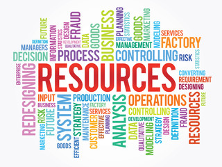 Word cloud of RESOURCES related items, vector background