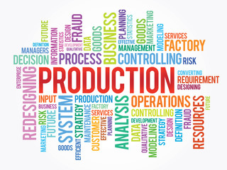 Word cloud of PRODUCTION related items, vector background