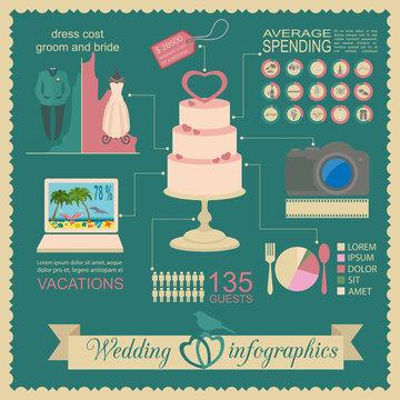 Set of vintage wedding, fashion style and travel infographic ele